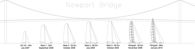 sailboat gin pole plans ~ wooden boat making